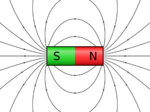 Alle Magneten haben einen Nordpol und einen Südpol